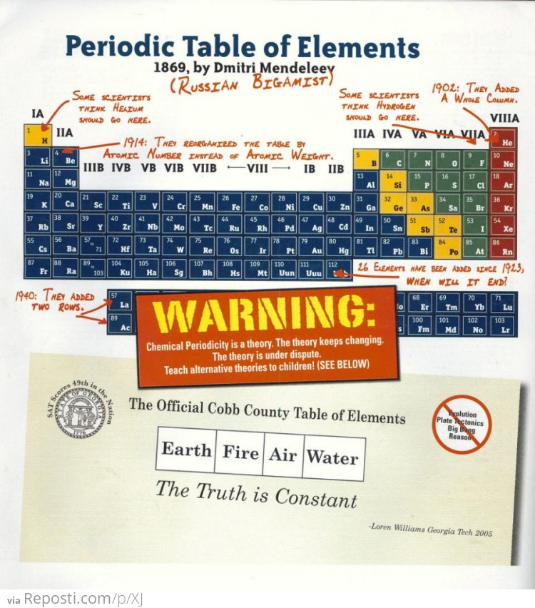 The Real Table of Elements
